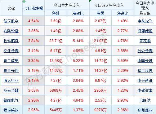 每日八张图纵览A股:短期市场有望进入反弹通道?往年数据透露9月行情先兆!