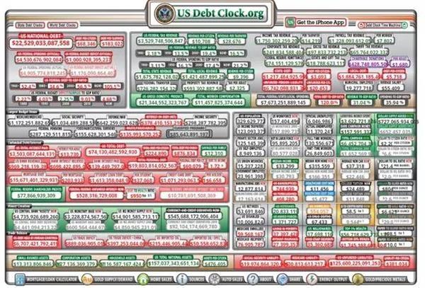 美国或将发行100年期国债 媒体:这是不道德的