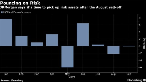 摩根大通:尽管存在贸易问题 但现在是买入股票的时候了