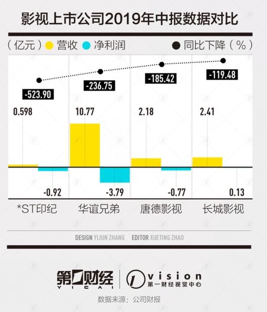 002143股票收盘价 印纪传媒资金流向2019年9月11日