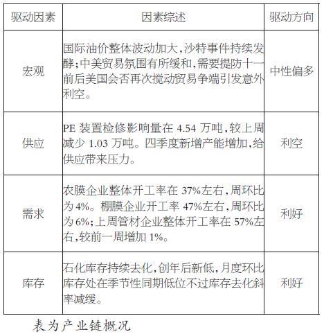 上海石化最新消息 600688股票利好利空新闻2019年9月