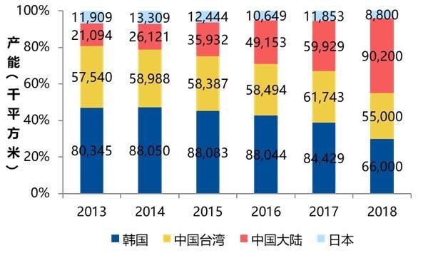 国泰君安:未来是科技的时代 科技公司市值增长的潜力巨大