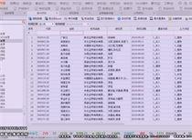 王牌出擊:機構評級有亮點 數據解讀
