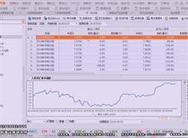王牌出擊:匯率波動新動態 多角度展示