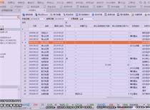 王牌出擊:并購重組有變化 數據解析