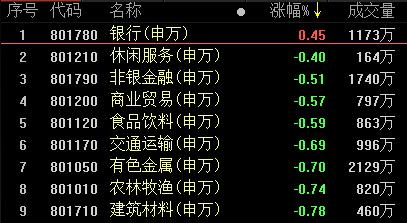 复盘37涨停股:银行股护盘 数字货币延续涨停潮