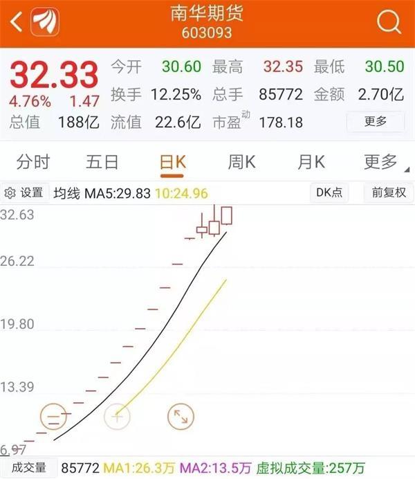 第4次重组梦碎!中国中期中断收买
