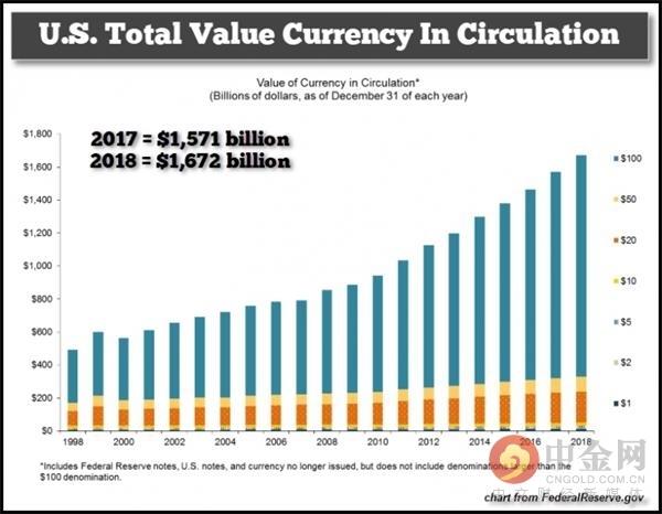 黄金 vs. 美元:生产成本说明谁才是真正的终极保值者