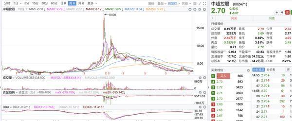 中超控股6.png