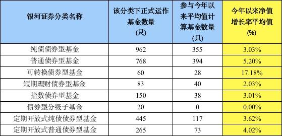 """基民""""嗨了""""!这20只基金狂赚70%以上 前三季度冠军""""三强争霸""""! 赤峰信息网 第4张"""
