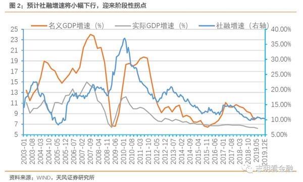 银行行业10月策略:估值低是支撑 关注年底估值切换