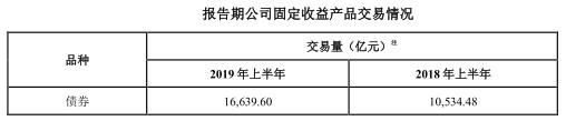 第一创业7宗诉讼踩雷股票质押 上半年IPO承销吃鸭蛋 赤峰信息网 第3张