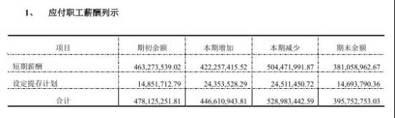 第一创业7宗诉讼踩雷股票质押 上半年IPO承销吃鸭蛋 赤峰信息网 第8张