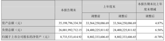 第一创业7宗诉讼踩雷股票质押 上半年IPO承销吃鸭蛋 赤峰信息网 第1张