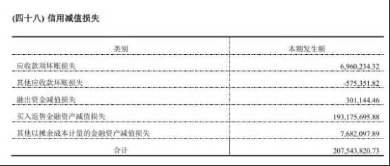 第一创业7宗诉讼踩雷股票质押 上半年IPO承销吃鸭蛋 赤峰信息网 第7张