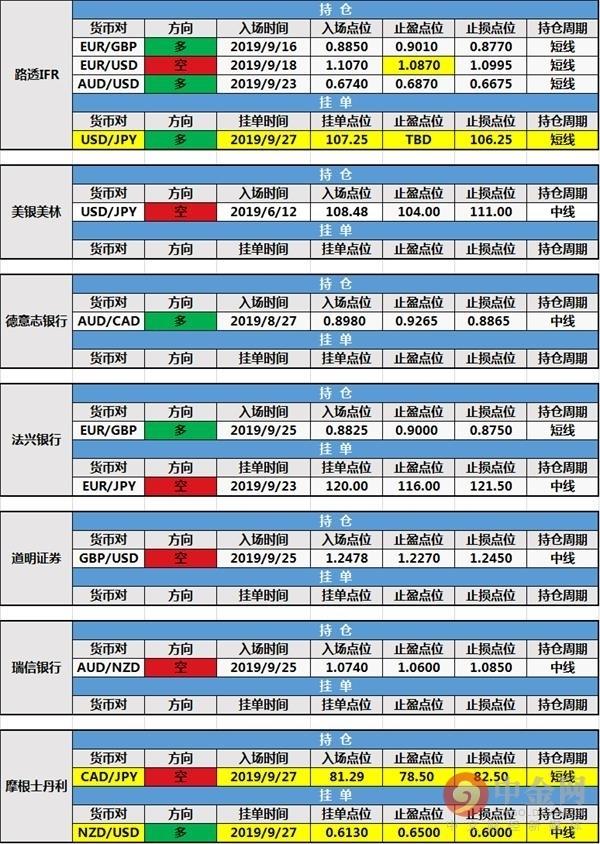 中金网0930投行持仓报告:摩根士丹利新增订单 路透IFR新建挂单