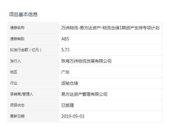 <a href=/gupiao/000002.html  class=red>万科</a>旗下万纬物流一宗5.73亿元资产支持计划获深交所受理-中国网地产