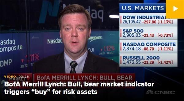 有望否极泰来?美银美林:现在是买入风险资产的好时机