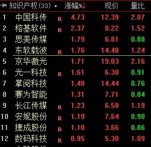 中国拟建设百家TISC单位 知识产权概念股风口将至