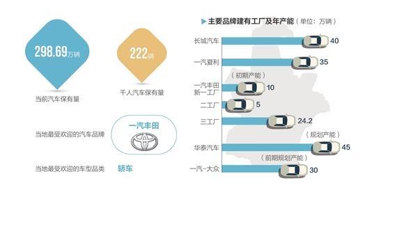 天津:平行进口车已成为新动能