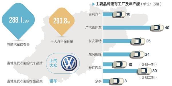 杭州:新能源是汽车工业一大亮点