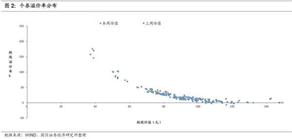 国信宏观董德志:降准如期而至 预计股强于债的局面依然保持