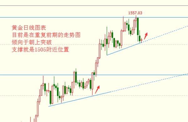 李兴淼:黄金短期内面临一次方向选择格局