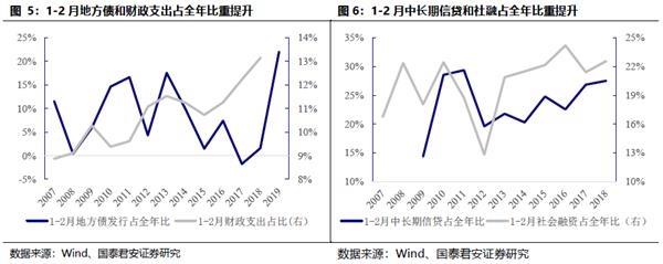国君策略李少君:春季行情延续 把握低估值的困境反转龙头