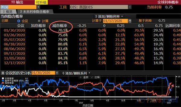 本周重磅事件和数据前瞻:三大央行利率决议迎春节