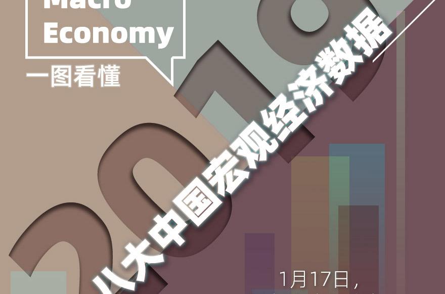 [图片专题908]一图看懂2019年八大中国宏观经济数据