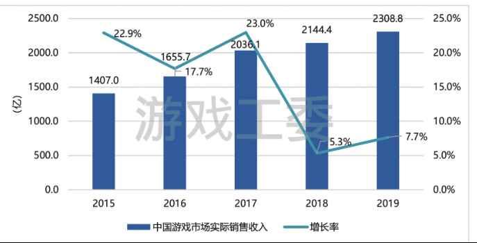 【数读中国人的一年】4000亿大消遣