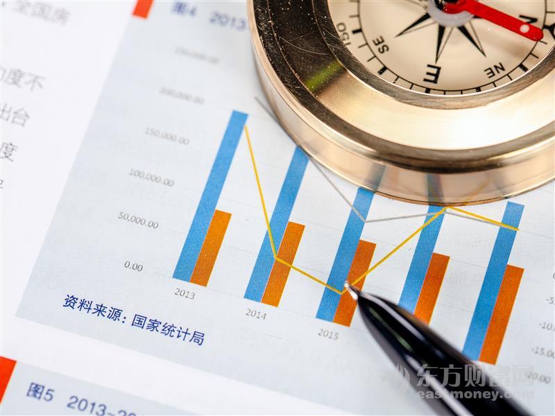 招商基金姚爽:指数具备向上动能 关注低估值周期板块