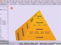 王牌出击:医药板块维持活跃 数据解析