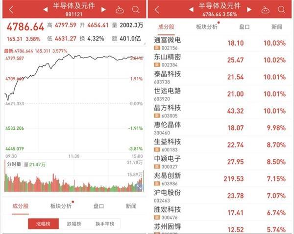 股票多就是股东,东宏股份中签率揭晓:东宏股份732856中签率是多少?