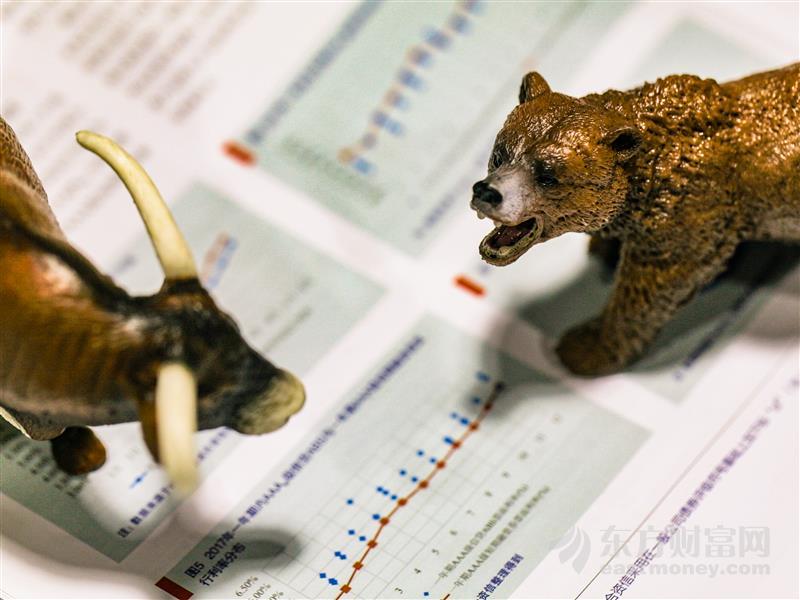 美伊冲突引市场担忧 油价应声上涨 油气板块走强