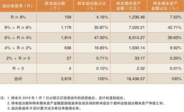 大赚900亿!去年前三季度企业年金投资业绩曝光 哪家机构最抢眼?