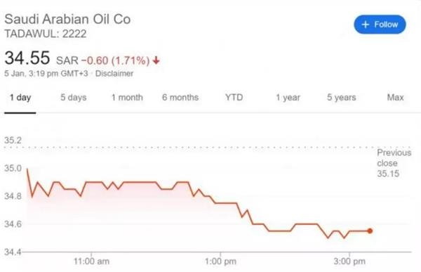 美伊紧张局势继续发酵!国际金价油价拉升 海湾股市大跌