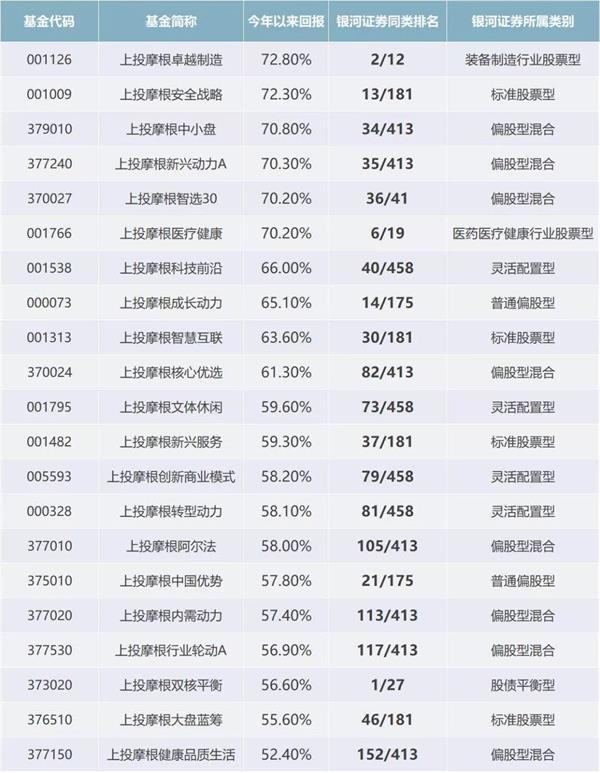 [股票配资开户]上投摩根预计国内投资者对指数和被动产品的需求将迎来快速的增长