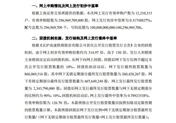 京沪高铁:网上发行最终中签率为0.7892%