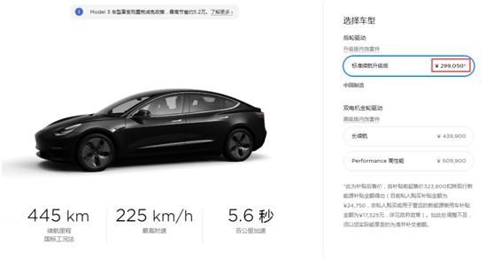 汽车圈炸锅!钢铁侠杀到 Model Y将在中国量产 产业链又要狂欢?这些潜力股尚未启动(附股)