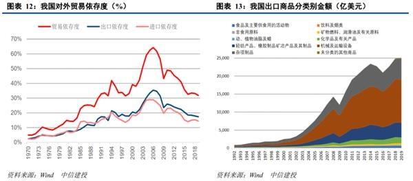 中信建投:国庆黄金周数据解读 把握四季度金融业机会图2
