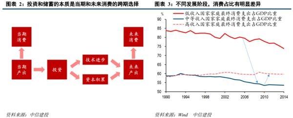 中信建投:国庆黄金周数据解读 把握四季度金融业机会图1
