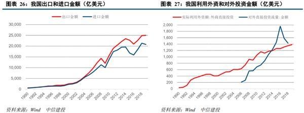 中信建投:国庆黄金周数据解读 把握四季度金融业机会图3