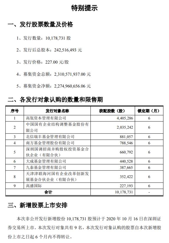 《【恒达娱乐网站】凯莱英:披露定增报告书 高瓴资本获配440.53万股》