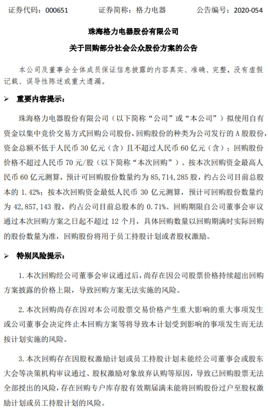 格力发布公告拟回购股份 斥资30亿元至60亿元