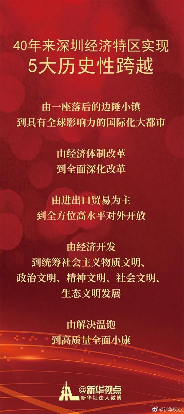 习近平在深圳发表重要讲话:十大宝贵经验,给深圳更多自主权!黄金句子来了