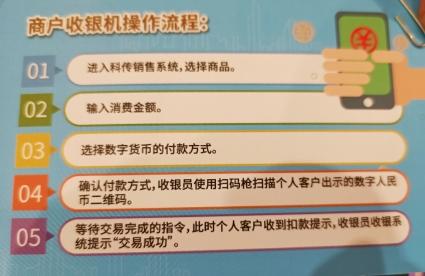 《【万和城注册首页】数字人民币亲测报告来了!无网可支付?与支付宝、微信有啥区别?》
