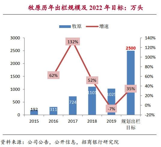 《【恒达娱乐公司】大厂规划养猪20亿头 肉价将跌破10元?多家龙头股股价连续下跌》