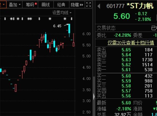 这个板块涨停潮!15股9月以来逆市涨超10% 业绩大增的ST股来了