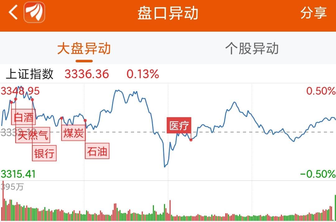 龙虎榜:1.2亿资金抢筹若羽臣 机构净买这5股